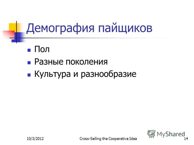 7/29/2012Cross-Selling the Cooperative Idea14 Демография пайщиков Пол Разные поколения Культура и разнообразие