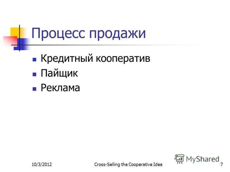 7/29/2012Cross-Selling the Cooperative Idea7 Процесс продажи Кредитный кооператив Пайщик Реклама