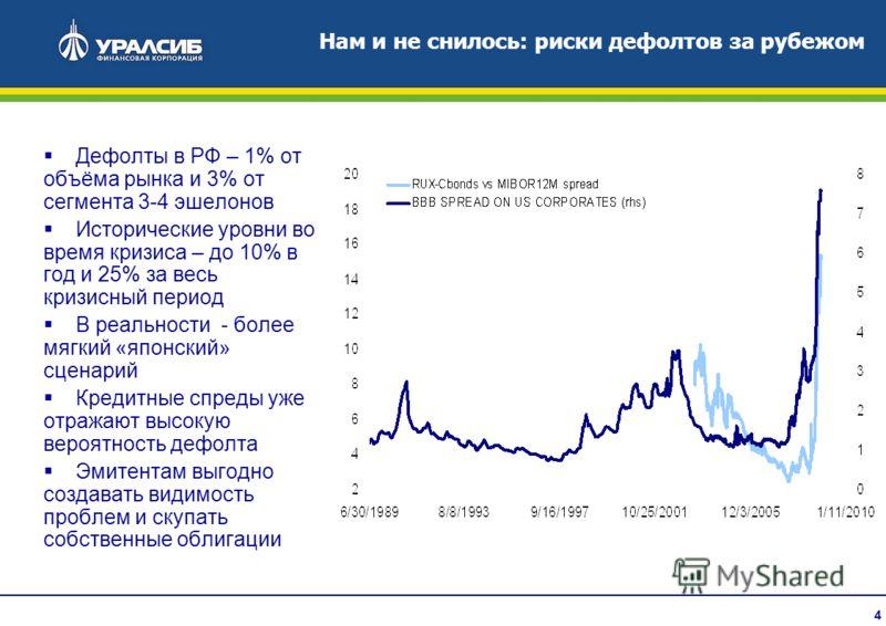 4 Нам и не снилось: риски дефолтов за рубежом Дефолты в РФ – 1% от объёма рынка и 3% от сегмента 3-4 эшелонов Исторические уровни во время кризиса – до 10% в год и 25% за весь кризисный период В реальности - более мягкий «японский» сценарий Кредитные