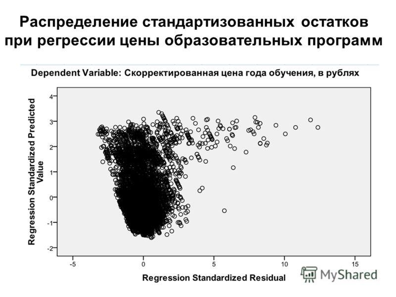 Распределение стандартизованных остатков при регрессии цены образовательных программ