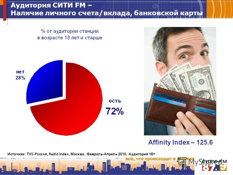 Аудитория CИТИ FM – Наличие личного счета/вклада, банковской карты Affinity Index – 125.6 Источник : TNS-Россия, Radio Index, Москва, Февраль-Апрель 2010, Аудитория 18+