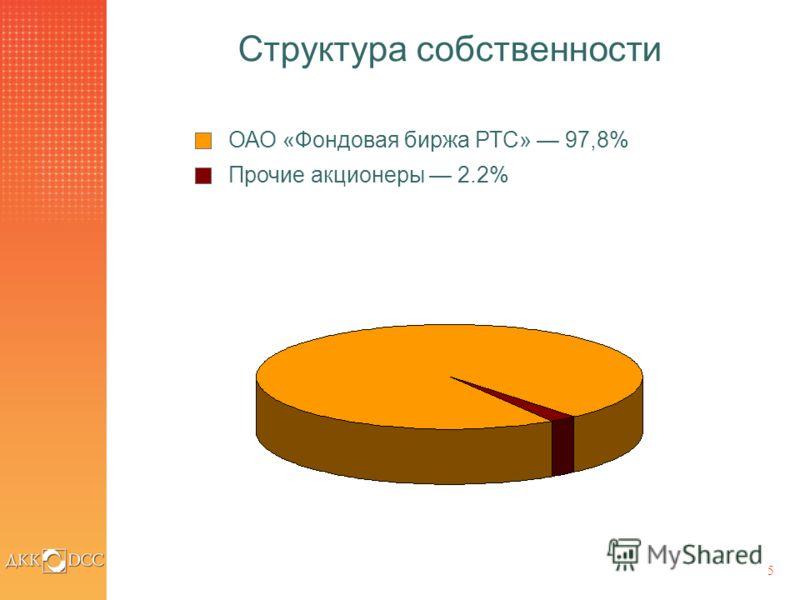 5 Структура собственности ОАО «Фондовая биржа РТС» 97,8% Прочие акционеры 2.2%