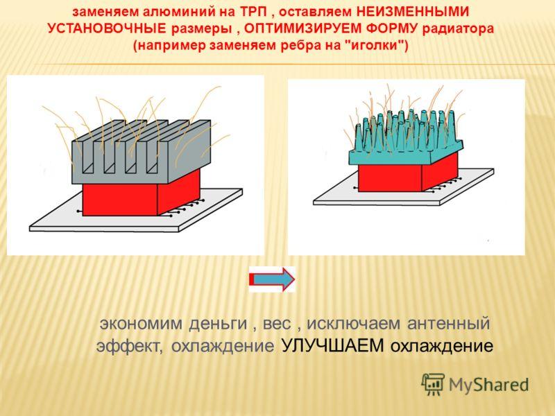 заменяем алюминий на ТРП, оставляем НЕИЗМЕННЫМИ УСТАНОВОЧНЫЕ размеры, ОПТИМИЗИРУЕМ ФОРМУ радиатора (например заменяем ребра на иголки) экономим деньги, вес, исключаем антенный эффект, охлаждение УЛУЧШАЕМ охлаждение