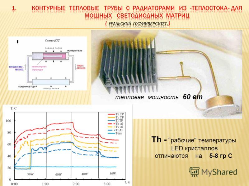 тепловая мощность 60 вт Тh - рабочие температуры LED кристаллов отличаются на 5-8 гр С