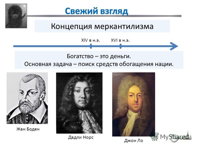 XIV в н.э. Концепция меркантилизма XVI в н.э. Жан Боден Джон Ло Дадли Норс Богатство – это деньги. Основная задача – поиск средств обогащения нации.