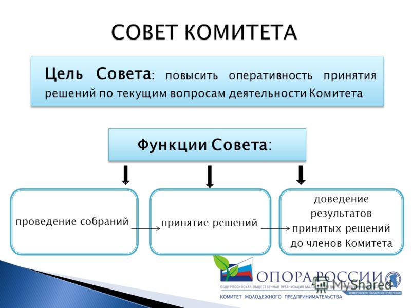 Цель Совета : повысить оперативность принятия решений по текущим вопросам деятельности Комитета Функции Совета: проведение собраний принятие решений доведение результатов принятых решений до членов Комитета