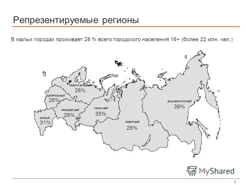 6 Репрезентируемые регионы В малых городах проживает 28 % всего городского населения 16+ (более 22 млн. чел.) 39% 26% 35% 26% 31% 26%