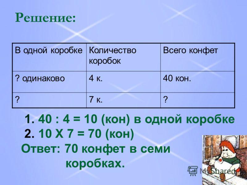 Решение: В одной коробкеКоличество коробок Всего конфет ? одинаково4 к.40 кон. ?7 к.? 1. 40 : 4 = 10 (кон) в одной коробке 2. 10 Х 7 = 70 (кон) Ответ: 70 конфет в семи коробках.