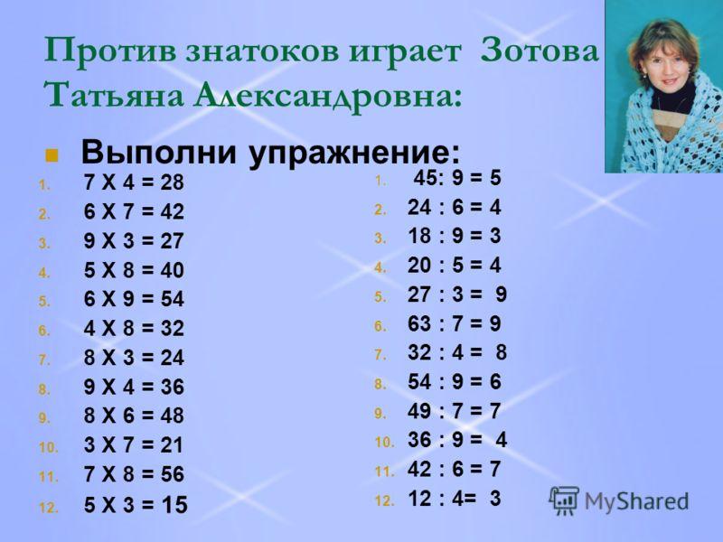 Против знатоков играет Зотова Татьяна Александровна: Выполни упражнение: 1. 7 Х 4 = 28 2. 6 Х 7 = 42 3. 9 Х 3 = 27 4. 5 Х 8 = 40 5. 6 Х 9 = 54 6. 4 Х 8 = 32 7. 8 Х 3 = 24 8. 9 Х 4 = 36 9. 8 Х 6 = 48 10. 3 Х 7 = 21 11. 7 Х 8 = 56 12. 5 Х 3 = 15 1. 45: