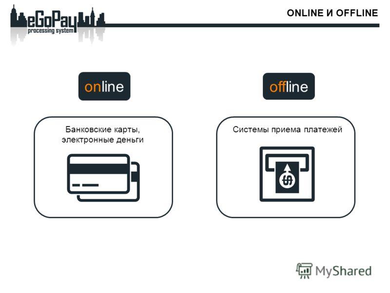 ONLINE И OFFLINE online offline Банковские карты, электронные деньги Системы приема платежей