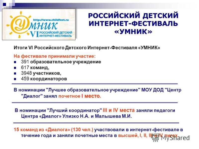 Итоги VI Российского Детского Интернет-Фестиваля «УМНИК» На фестивале принимали участие: 391 образовательное учреждение 617 команд, 3948 участников, 459 координаторов I место. В номинации