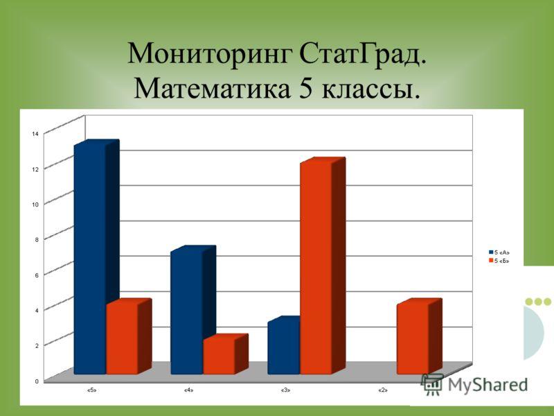 Мониторинг СтатГрад. Математика 5 классы.
