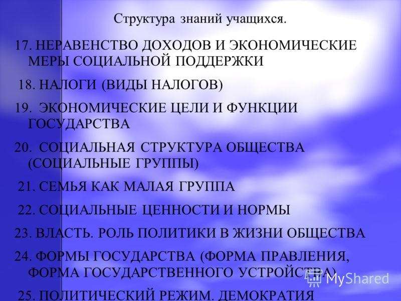 Структура знаний учащихся. 17. НЕРАВЕНСТВО ДОХОДОВ И ЭКОНОМИЧЕСКИЕ МЕРЫ СОЦИАЛЬНОЙ ПОДДЕРЖКИ 18. НАЛОГИ (ВИДЫ НАЛОГОВ) 19. ЭКОНОМИЧЕСКИЕ ЦЕЛИ И ФУНКЦИИ ГОСУДАРСТВА 20. СОЦИАЛЬНАЯ СТРУКТУРА ОБЩЕСТВА (СОЦИАЛЬНЫЕ ГРУППЫ) 21. СЕМЬЯ КАК МАЛАЯ ГРУППА 22. С