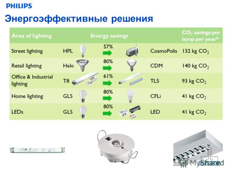 11 Энергоэффективные решения