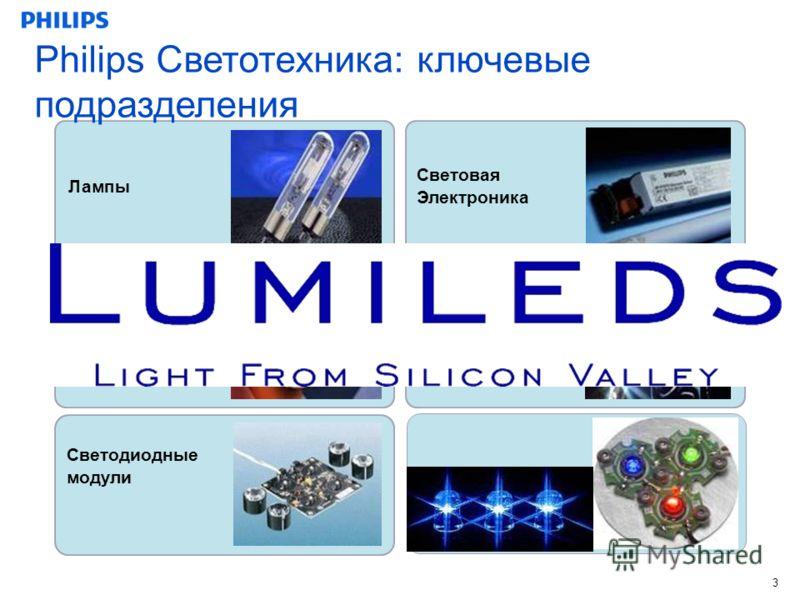 3 Лампы Светильники Автомобильное и специальное освещение Световая Электроника Светодиодные модули Lumileds Philips Светотехника: ключевые подразделения