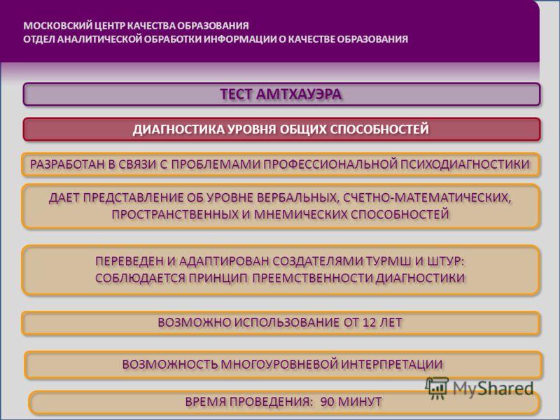 Тесты по литературе для 4 класса московский центр качества образования