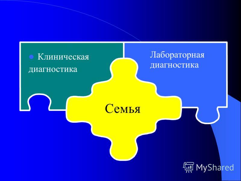 Лабораторная диагностика Клиническая диагностика Семья
