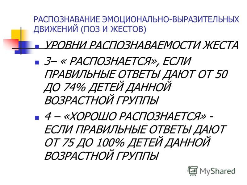 РАСПОЗНАВАНИЕ ЭМОЦИОНАЛЬНО-ВЫРАЗИТЕЛЬНЫХ ДВИЖЕНИЙ (ПОЗ И ЖЕСТОВ) УРОВНИ РАСПОЗНАВАЕМОСТИ ЖЕСТА 3– « РАСПОЗНАЕТСЯ», ЕСЛИ ПРАВИЛЬНЫЕ ОТВЕТЫ ДАЮТ ОТ 50 ДО 74% ДЕТЕЙ ДАННОЙ ВОЗРАСТНОЙ ГРУППЫ 4 – «ХОРОШО РАСПОЗНАЕТСЯ» - ЕСЛИ ПРАВИЛЬНЫЕ ОТВЕТЫ ДАЮТ ОТ 75 Д