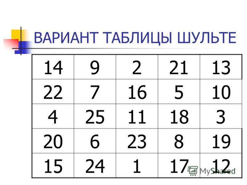 Таблица шульте зачем