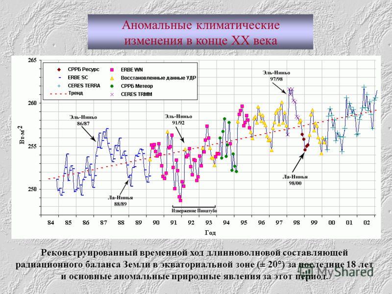 Аномальные климатические изменения в конце ХХ века Реконструированный временной ход длинноволновой составляющей радиационного баланса Земли в экваториальной зоне (± 20°) за последние 18 лет и основные аномальные природные явления за этот период.