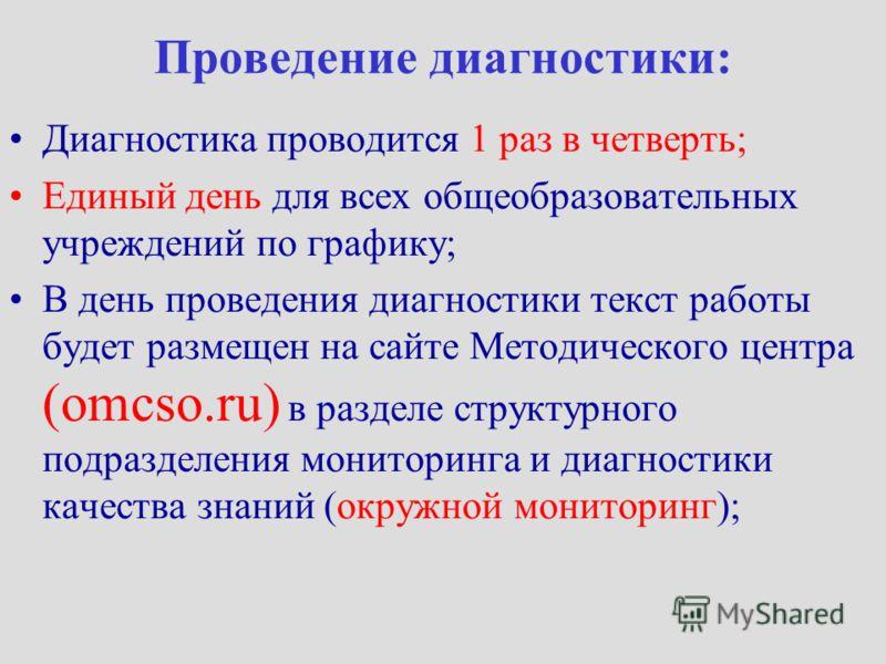 Проведение диагностики: Диагностика проводится 1 раз в четверть; Единый день для всех общеобразовательных учреждений по графику; В день проведения диагностики текст работы будет размещен на сайте Методического центра (omcso.ru) в разделе структурного