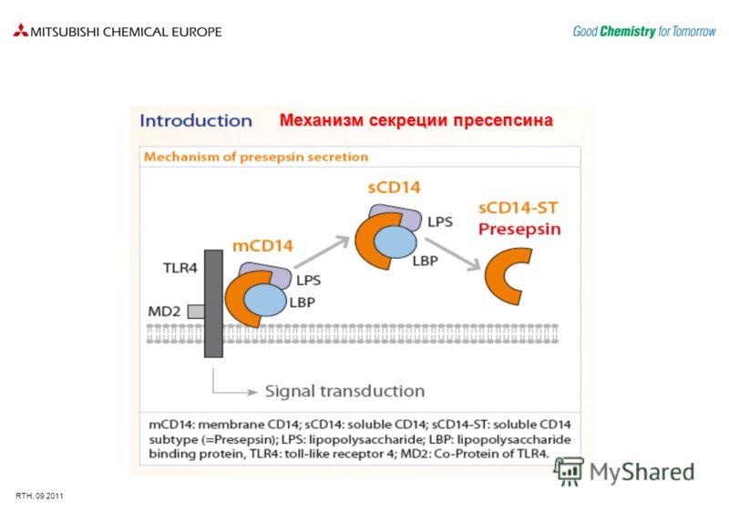RTH, 09.2011 Механизм секреции пресепсина