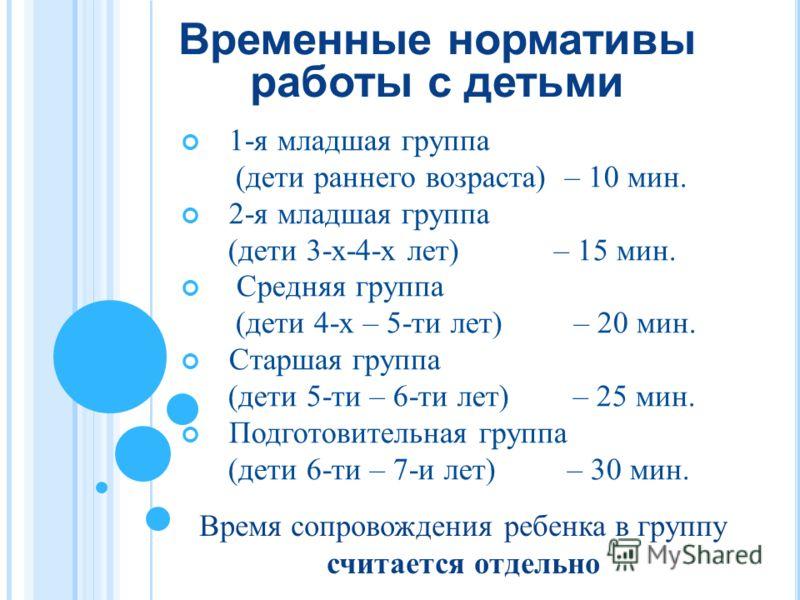 Временные нормативы работы с детьми 1-я младшая группа (дети раннего возраста) – 10 мин. 2-я младшая группа (дети 3-х-4-х лет) – 15 мин. Средняя группа (дети 4-х – 5-ти лет) – 20 мин. Старшая группа (дети 5-ти – 6-ти лет) – 25 мин. Подготовительная г