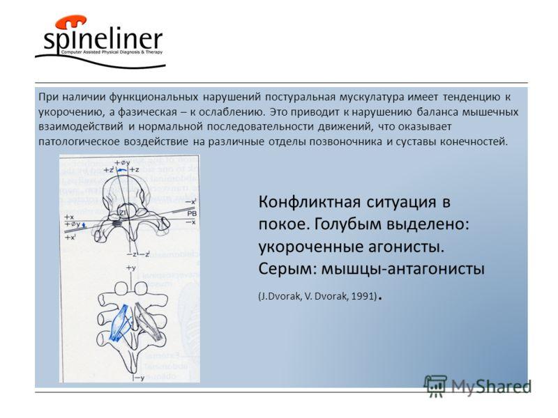 При наличии функциональных нарушений постуральная мускулатура имеет тенденцию к укорочению, а фазическая – к ослаблению. Это приводит к нарушению баланса мышечных взаимодействий и нормальной последовательности движений, что оказывает патологическое в