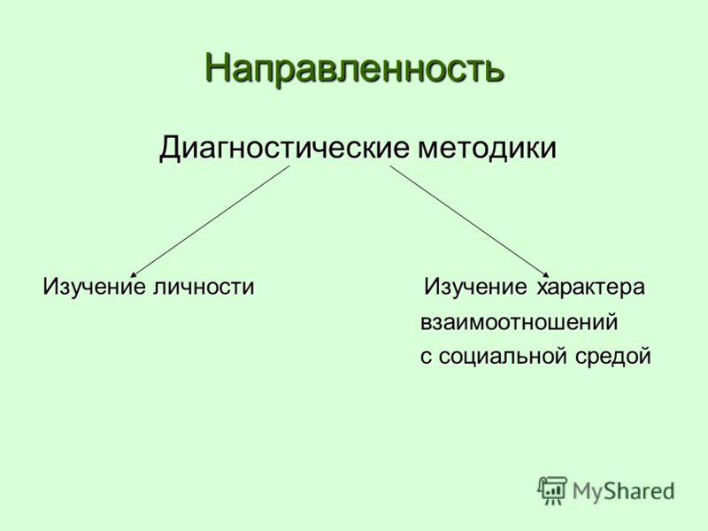 Направленность Диагностические методики Изучение личностиИзучение характера Изучение личности Изучение характера взаимоотношений взаимоотношений с социальной средой с социальной средой