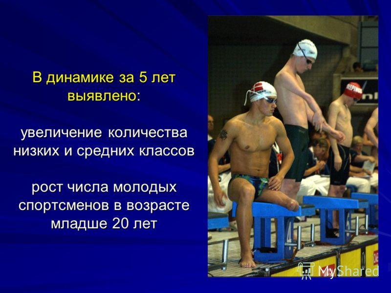 В динамике за 5 лет выявлено: увеличение количества низких и средних классов рост числа молодых спортсменов в возрасте младше 20 лет