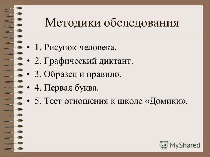 Методики обследования 1. Рисунок человека. 2. Графический диктант. 3. Образец и правило. 4. Первая буква. 5. Тест отношения к школе «Домики».