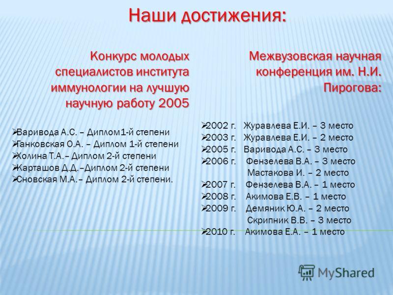 Наши достижения: Межвузовская научная конференция им. Н.И. Пирогова: 2002 г. Журавлева Е.И. – 3 место 2003 г. Журавлева Е.И. – 2 место 2005 г. Варивода А.С. – 3 место 2006 г. Фензелева В.А. – 3 место Мастакова И. – 2 место 2007 г. Фензелева В.А. – 1