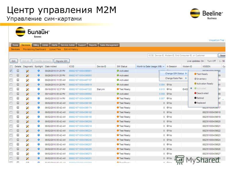 Центр управления М2М Управление сим-картами