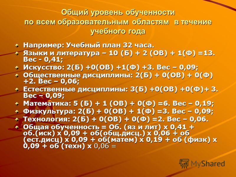 Общий уровень обученности по всем образовательным областям в течение учебного года Например: Учебный план 32 часа. Языки и литература – 10 (Б) + 2 (ОВ) + 1(Ф) =13. Вес - 0,41; Искусство: 2(Б) +0(ОВ) +1(Ф) +3. Вес – 0,09; Общественные дисциплины: 2(Б)