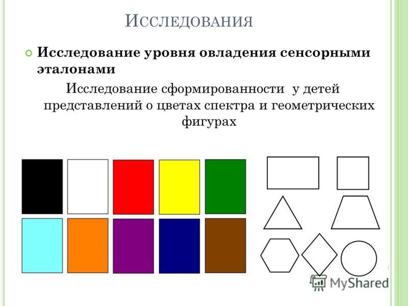 И ССЛЕДОВАНИЯ Исследование уровня овладения сенсорными эталонами Исследование сформированности у детей представлений о цветах спектра и геометрических фигурах