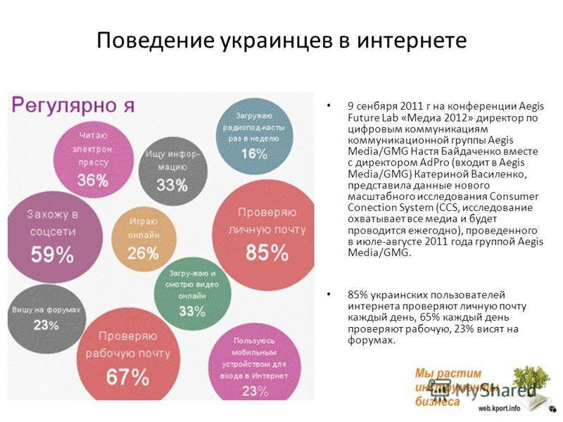 Поведение украинцев в интернете 9 сенбяря 2011 г на конференции Aegis Future Lab «Медиа 2012» директор по цифровым коммуникациям коммуникационной группы Aegis Media/GMG Настя Байдаченко вместе с директором AdPro (входит в Aegis Media/GMG) Катериной В