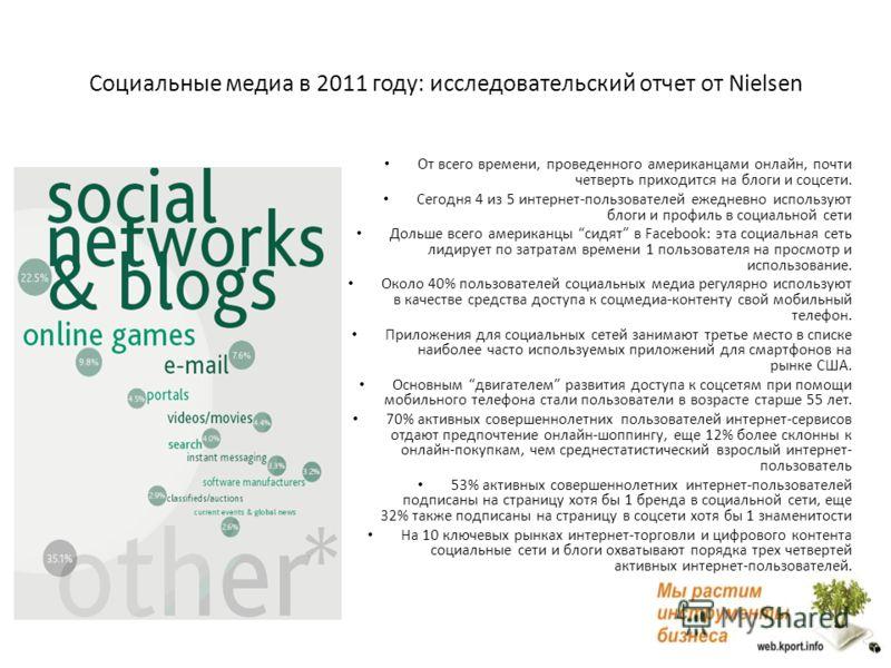Социальные медиа в 2011 году: исследовательский отчет от Nielsen От всего времени, проведенного американцами онлайн, почти четверть приходится на блоги и соцсети. Сегодня 4 из 5 интернет-пользователей ежедневно используют блоги и профиль в социальной