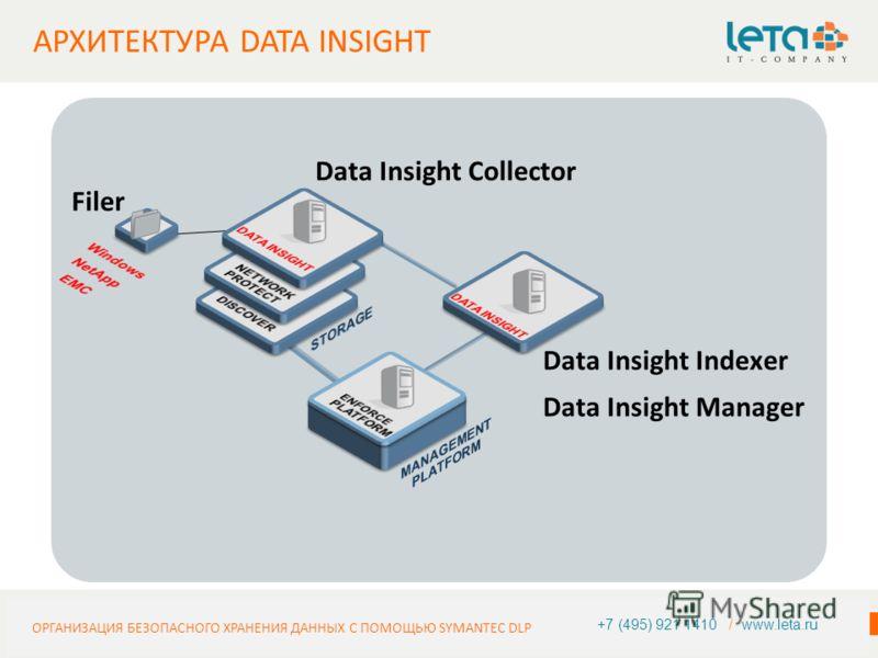 ИНФОРМАЦИЯ О КОМПАНИИ 19 АРХИТЕКТУРА DATA INSIGHT +7 (495) 921 1410 / www.leta.ru ОРГАНИЗАЦИЯ БЕЗОПАСНОГО ХРАНЕНИЯ ДАННЫХ С ПОМОЩЬЮ SYMANTEC DLP Data Insight Indexer Data Insight Manager Data Insight Collector Filer