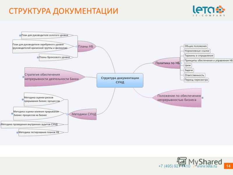 14 СТРУКТУРА ДОКУМЕНТАЦИИ +7 (495) 921 1410 / www.leta.ru