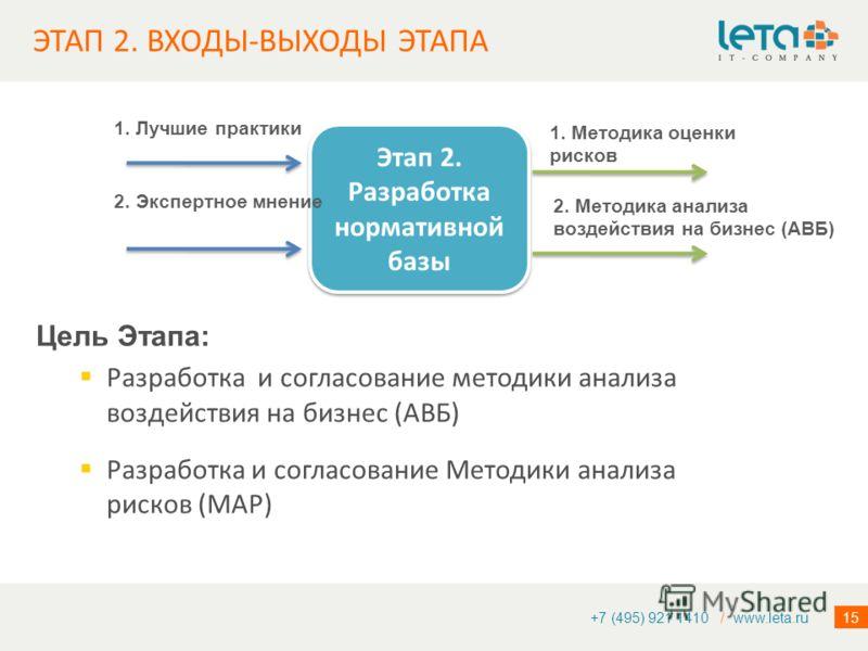 15 ЭТАП 2. ВХОДЫ-ВЫХОДЫ ЭТАПА +7 (495) 921 1410 / www.leta.ru Этап 2. Разработка нормативной базы 1. Лучшие практики 2. Экспертное мнение 1. Методика оценки рисков 2. Методика анализа воздействия на бизнес (АВБ) Цель Этапа: Разработка и согласование