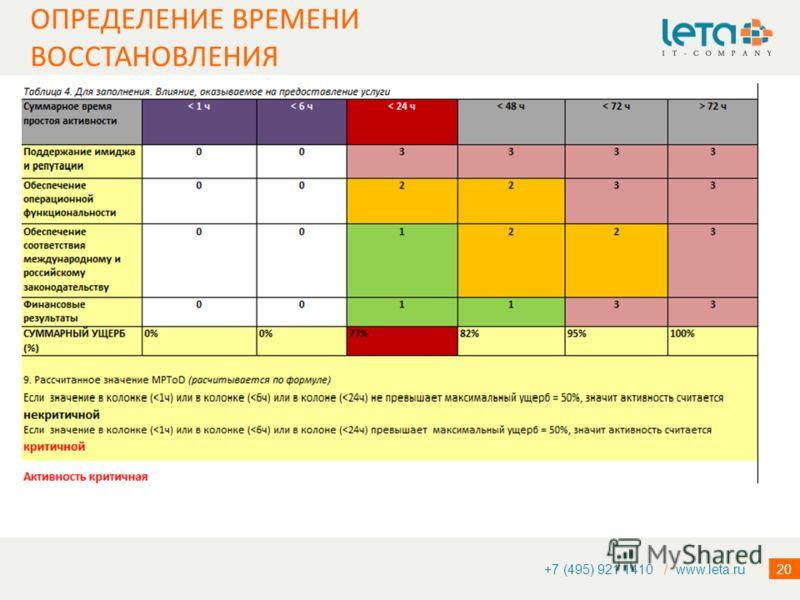 20 +7 (495) 921 1410 / www.leta.ru ОПРЕДЕЛЕНИЕ ВРЕМЕНИ ВОССТАНОВЛЕНИЯ