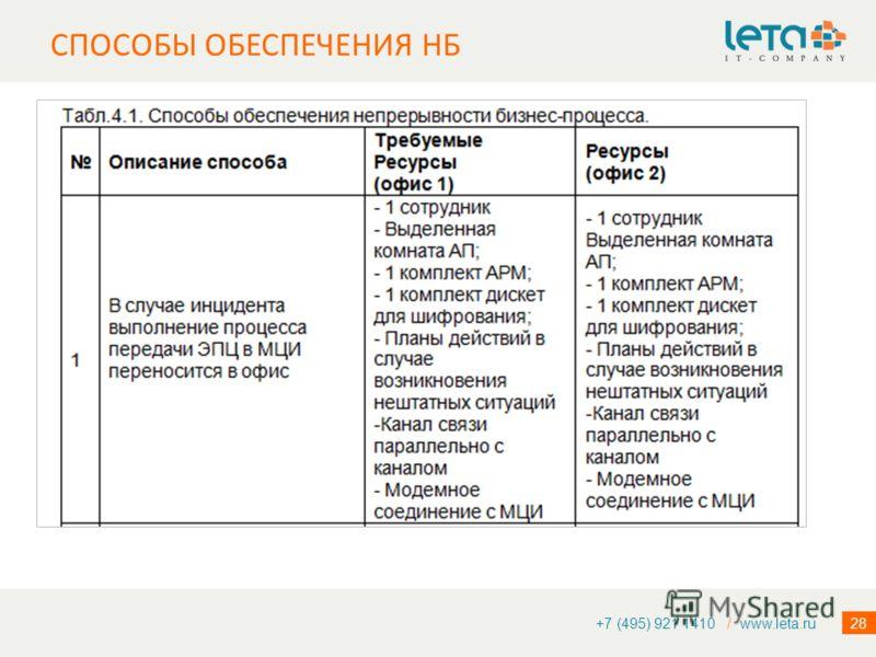 28 +7 (495) 921 1410 / www.leta.ru СПОСОБЫ ОБЕСПЕЧЕНИЯ НБ