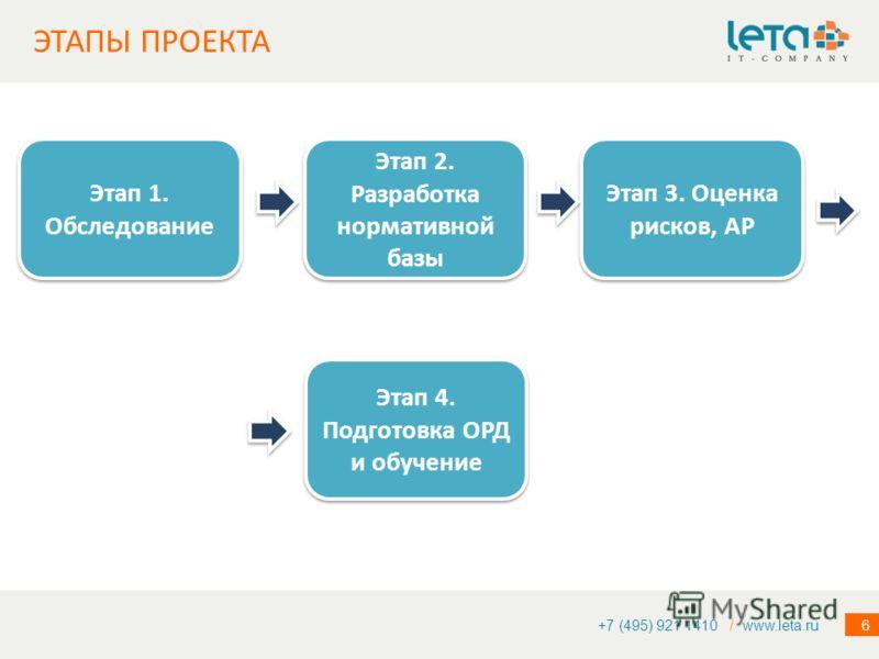 6 ЭТАПЫ ПРОЕКТА +7 (495) 921 1410 / www.leta.ru Этап 1. Обследование Этап 2. Разработка нормативной базы Этап 3. Оценка рисков, АР Этап 4. Подготовка ОРД и обучение