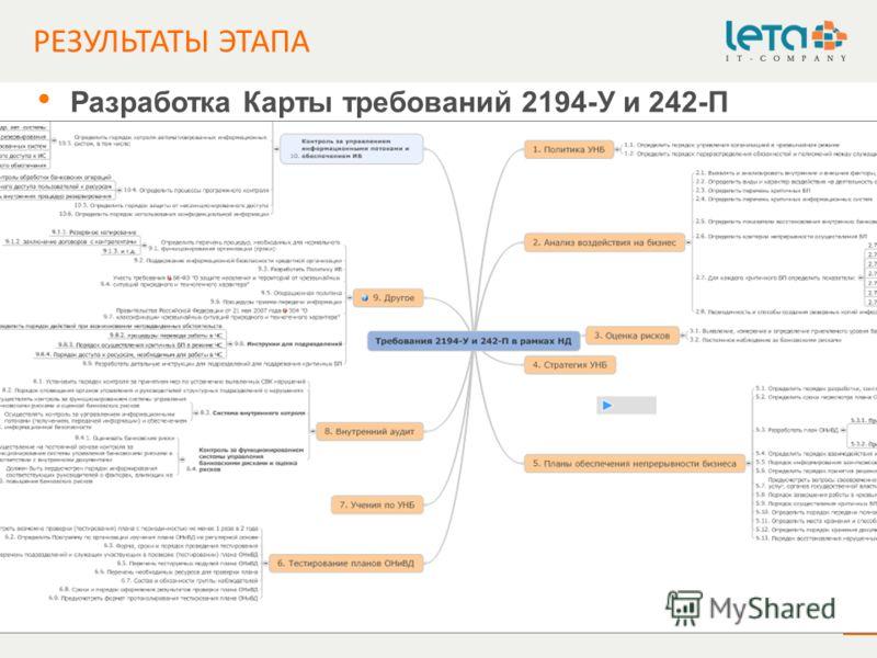 8 РЕЗУЛЬТАТЫ ЭТАПА +7 (495) 921 1410 / www.leta.ru Разработка Карты требований 2194-У и 242-П