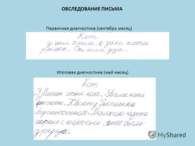 ОБСЛЕДОВАНИЕ ПИСЬМА Первичная диагностика (сентябрь месяц) Итоговая диагностика (май месяц)