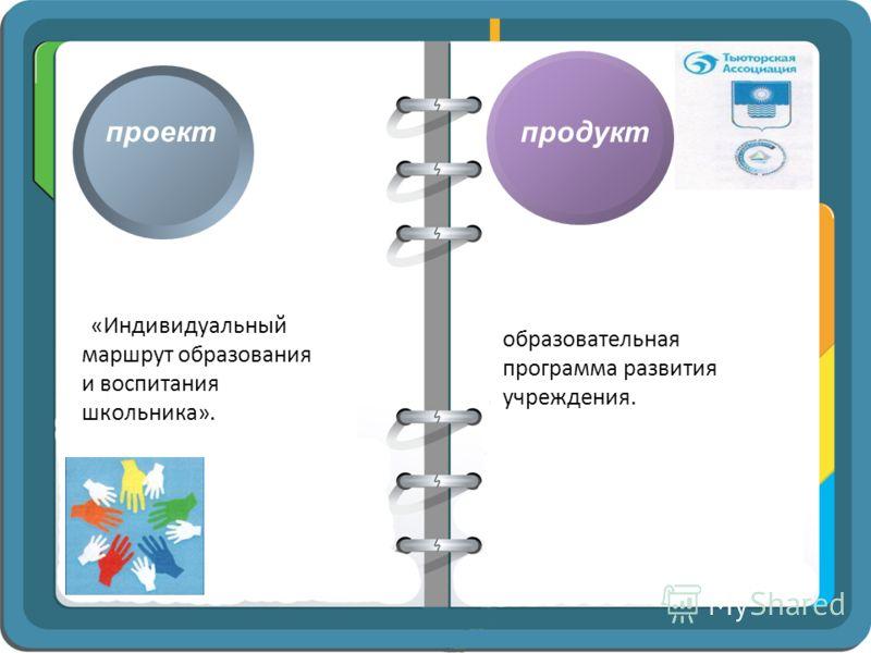 проект продукт «Индивидуальный маршрут образования и воспитания школьника». образовательная программа развития учреждения.