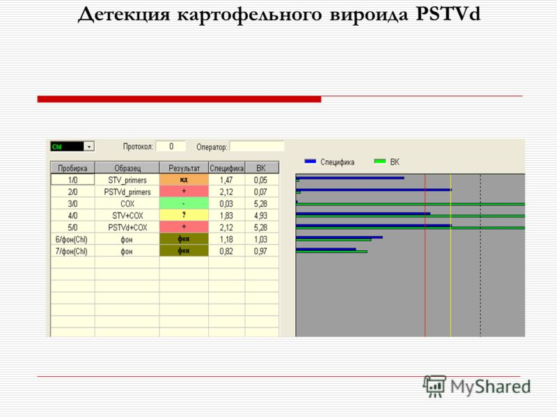 Детекция картофельного вироида PSTVd