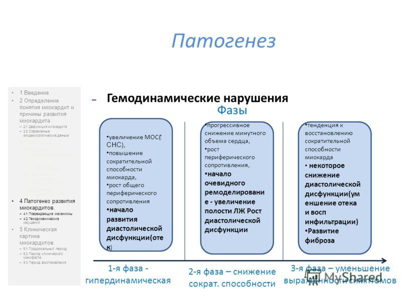 Патогенез 1 Введение 2 Определение понятия миокардит и причины развития миокардита –2.1 Дефиниция миокардита –2.2 Современные эпидемиологические данные. 3 Этиология миокардитов. –3.1 Инфекционно-токсические 3.1.1 Вирусные 3.1.2 Бактериальные –3.2 Ток