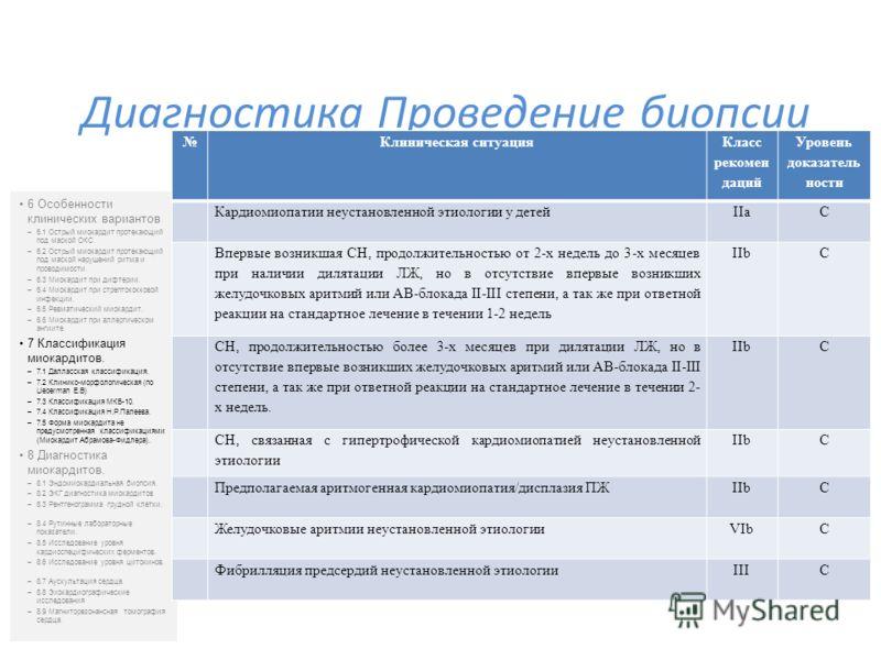 Диагностика Проведение биопсии 6 Особенности клинических вариантов –6.1 Острый миокардит протекающий под маской ОКС. –6.2 Острый миокардит протекающий под маской нарушений ритма и проводимости. –6.3 Миокардит при дифтерии. –6.4 Миокардит при стрепток