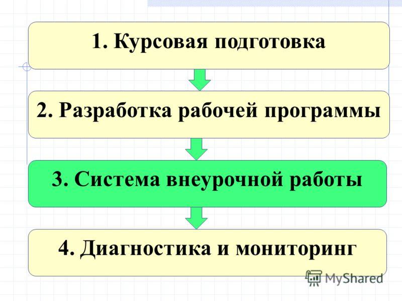 разработки школьных уроков по прикладной математике: